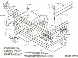 yamaha golf cart starter generator wiring diagram wiring diagrams yamaha golf cart starter generator wiring diagram