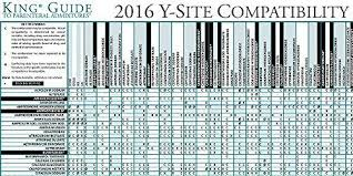 Injectable Drug Compatibility Chart Buy 2016 King Guide To Y Site Compatibility Of Critical Care