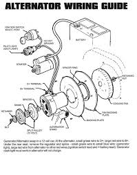 dune buggy & vw bug alternator kit instructions 1974 vw beetle alternator wiring diagram at Volkswagen Beetle Alternator Wiring Diagram