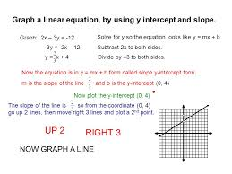 graph a linear equation by using y intercept and slope