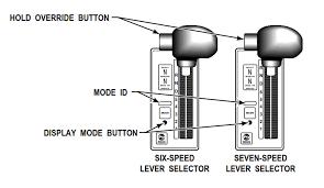 allison transmission generation models explained diesel laptops blog 2000 Series Allison Transmission Diagram allison wtec ii transmission lever selector Allison 2000 Transmission Parts Breakdown