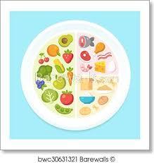 Healthy Food Chart Art Print Poster