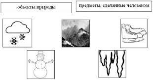 Комплексная интегрированная работа в м классе система Л В Занкова  Рекомендации по проведению и оцениванию комплексной работы