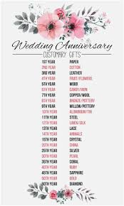 20th wedding anniversary gift for husband 36 30th wedding anniversary gift for husband lovely rilanyc wedding