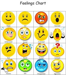 Spanish Feelings Chart Primary Languages Sow Primary Languages Network