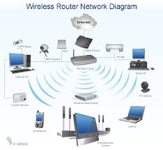 router wiring diagram wiring diagram and hernes vdsl wiring diagram auto schematic