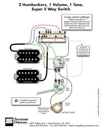 guitar wiring diagram seymour duncan guitar image hss strat wiring mods images guitar wiring diagrams likewise tom on guitar wiring diagram seymour duncan