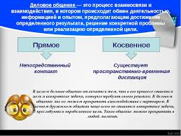 Технические средства применяемые в деловом общении Реферат  Деловая информация реферат