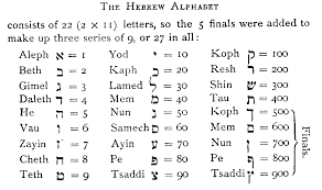 13th letter of hebrew alphabet free resume templates