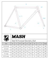 Mash Steel Ss Frameset Mashsf Mashsf