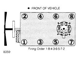 what is the firing order for a chevy silverado engine graphic
