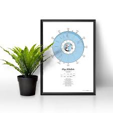 Etsy Birth Chart Natal Chart Astrology Gift Planets And Houses Personalized Horoscope Birth Chart Natal Astrology Custom Gift Horoscope Zodiac Sign