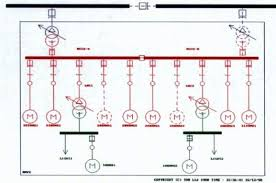 freightliner fl wiring diagram diagram freightliner wiring fuse box diagram nilza net