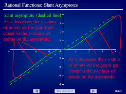table of contents rational functions slant asymptotes slide 2 4 3 2
