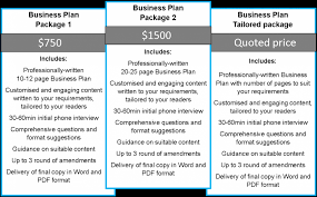 Business Plan Costnalysis Template Uk Writing Services Startup Costs ...