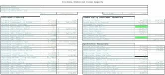 Mileage Sheets Free Homeish Co