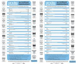 Andis Grooming Chart 42 Studious Dog Clipper Blade Chart