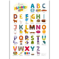 Alphabet Chart With Pictures Us 5 49 S314 Abc Alphabet Chart Kids Education English Language Kid Room Wall Art Painting Print On Silk Canvas Poster Home Decoration In Painting