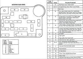 1996 f350 fuse box diagram data diagram schematic 1992 ford f350 fuse diagram wiring diagram load 1996 f350 fuse box diagram