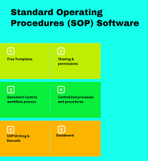 Standard Operating Procedure For Design Department Top 13 Standard Operating Procedures Sop Software 2020