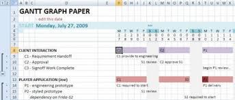 Weekly Gantt Chart Excel Www Essaywritesystem Com