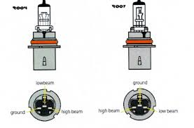 difference between 9004 and 9007 bulbs better automotive lighting 9007 Headlight Wiring Diagram difference between 9004 and 9007 bulbs 9007 headlight bulb wiring diagram
