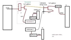 satellite wire schematics wiring diagram expert rv satellite wiring wiring diagram mega satellite wire schematics