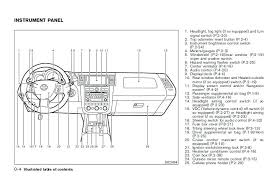 2009 honda fit fuse box diagram free download wiring diagrams 2009 Honda Civic Fuse Box Diagram 2009 honda fit fuse box diagram free download wiring diagrams breathtaking images best image radio at