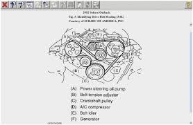 2002 subaru wrx engine diagram unique 1998 subaru impreza turbo 1998 2002 subaru wrx engine diagram admirable 2011 subaru outback headlight wiring diagram 2011 wiring of 2002