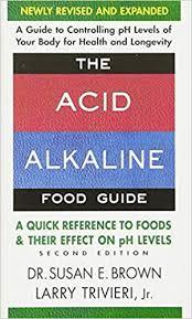 Acid Alkaline Food Chart Australia Amazon Fr The Acid Alkaline Food Guide A Quick Reference