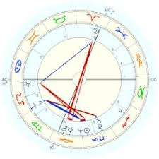 Bill Gates Birth Chart Gates Bill Astro Databank