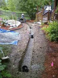 Rain Always Brings A Few Drainage Calls Some Past Solutions Drainage In Backyard