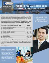Graphic Design Jobs Vancouver Salary Top 10 Hospitality Jobs That Pay 75k Or More