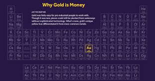 Why Gold Is Money A Periodic Perspective Visual Capitalist