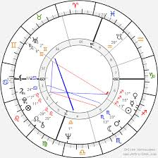 Robert Hand Birth Chart Horoscope Date Of Birth Astro