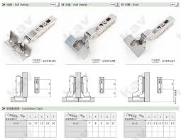how to install cabinet hinges. how to choose the cabinet hinge material: cold rolled steel vs stainless steel? install hinges n