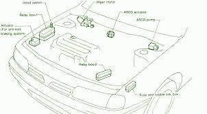 infiniti g fuse box diagram driver side infiniti infiniti j30 wiring diagram infiniti wiring diagrams on infiniti g35 fuse box diagram driver side