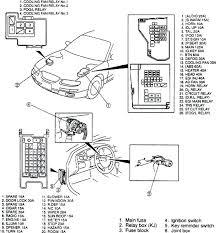 radio wiring diagram 95 volvo 850 stereo wiring diagram great radio wiring diagram 95 volvo 850 fuse box wiring diagram radio wiring diagram 5 fuse box radio wiring diagram 95 volvo 850