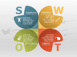 Simple Swot Powerpoint Template