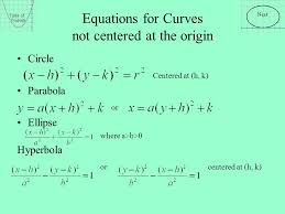 equations for curves not centered at the origin