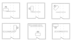 fengshui in office. feng shui office space 44 home decor plan layout fengshui in