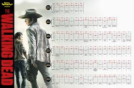 Every Episode Of The Walking Dead Ranked By Tomatometer