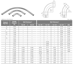 Ss Elbow Weight Chart Stainless Steel Bends Supplier 304 Ss Pipe Long Bends