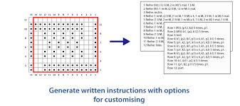 Knitting Chart Editor