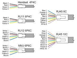 rj48 wiring diagram rj48 wiring diagrams suntekpc com htm 2 connector modular plug xxx xxx pin assignment flat rj11 rj12 rj22 rj45