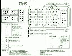 1999 e350 fuse box list 1999 wiring diagrams