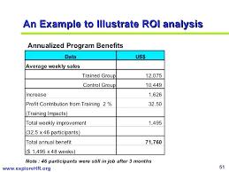 Analysis Report Template Word Stunning Training Analysis Report Template An Example To Illustrate Average