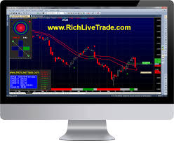 Nse Stock Charts With Buy And Sell Signals 100 Profit Best Buy Sell Signal Intraday Nse Mcx Software