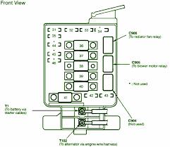 acura integra under hood fuse box diagram modern design of wiring 1996 acura integra fuse diagram simple wiring diagram rh 26 mara cujas de 1994 acura integra