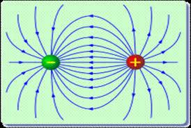 Электромагнитное поле его виды характеристики и классификация  Физической причиной существования электромагнитного поля является то что изменяющееся во времени электрическое поле возбуждает магнитное поле